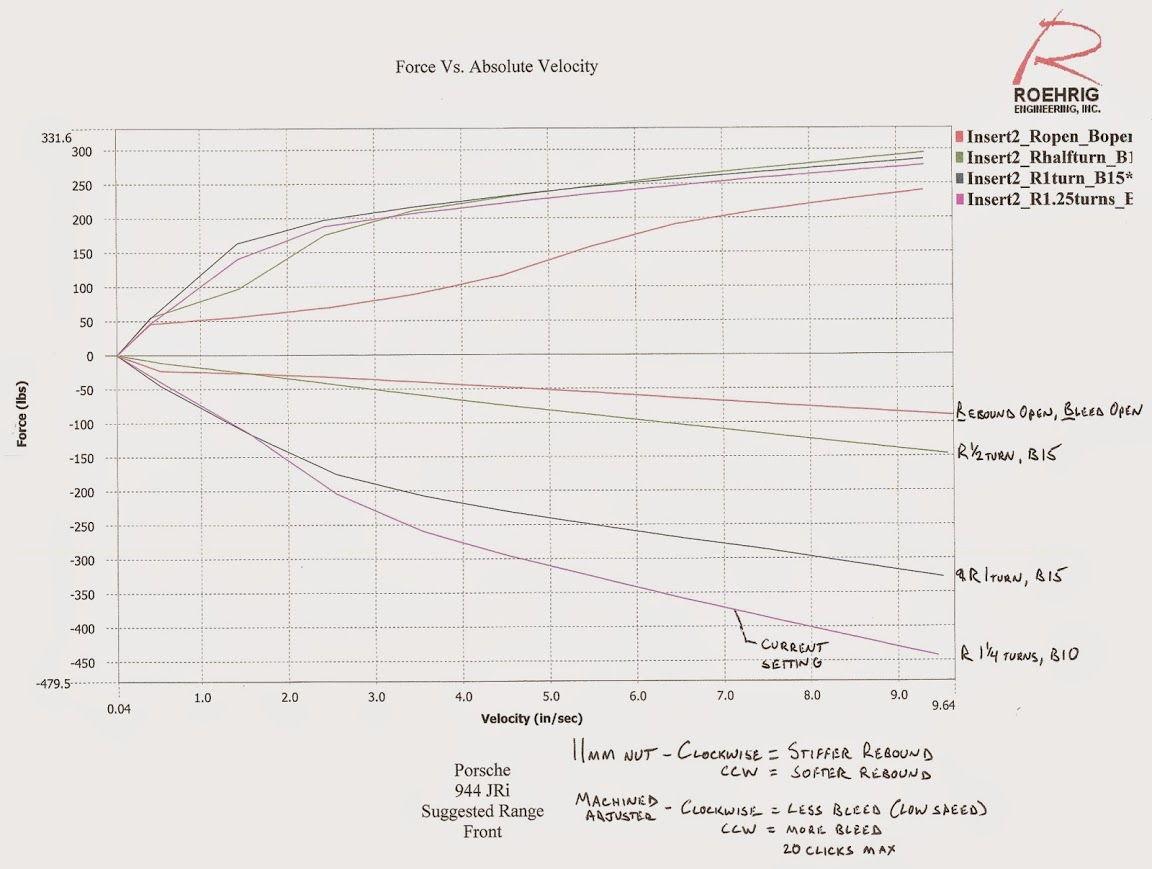 300zx engine bay diagram  diagrams  wiring diagram gallery