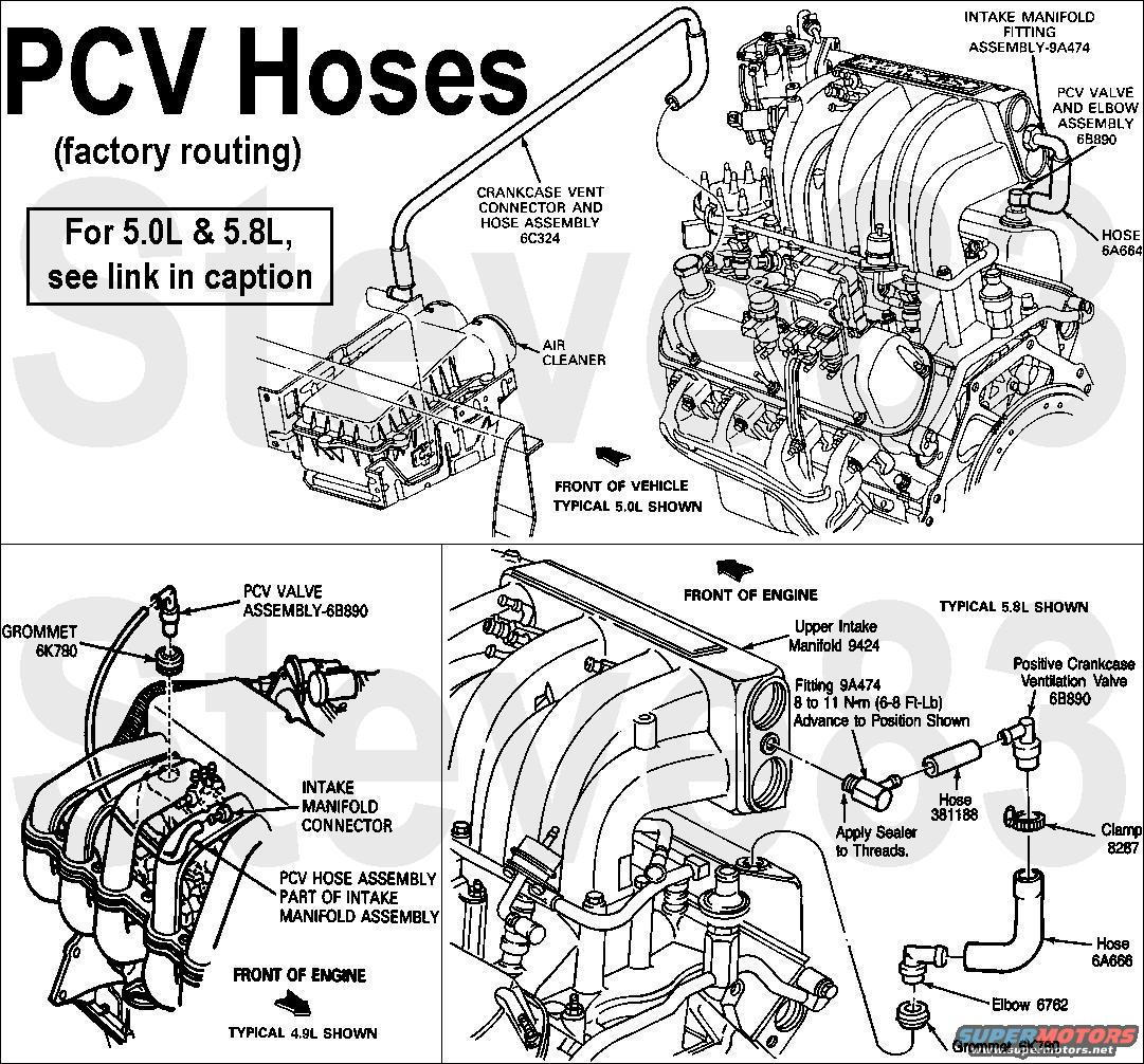 pcv valve change question ford truck enthusiasts forums. Black Bedroom Furniture Sets. Home Design Ideas