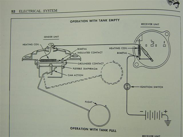 1955 fuel gauge sender - The Ford Barn  Ford Fuel Sending Unit Wiring Diagram on