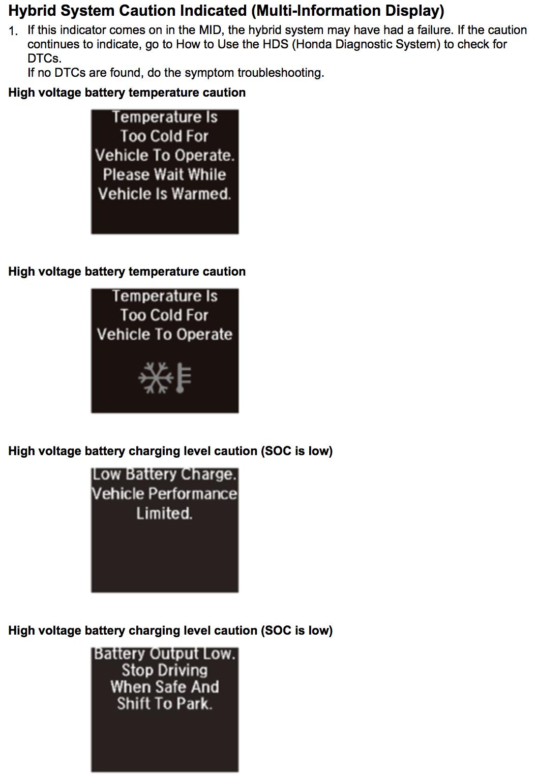 95 honda del sol cruise wiring diagram honda crv wiring for Honda civic a13 service
