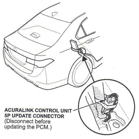 Suzuki Xl7 Transmission Problems