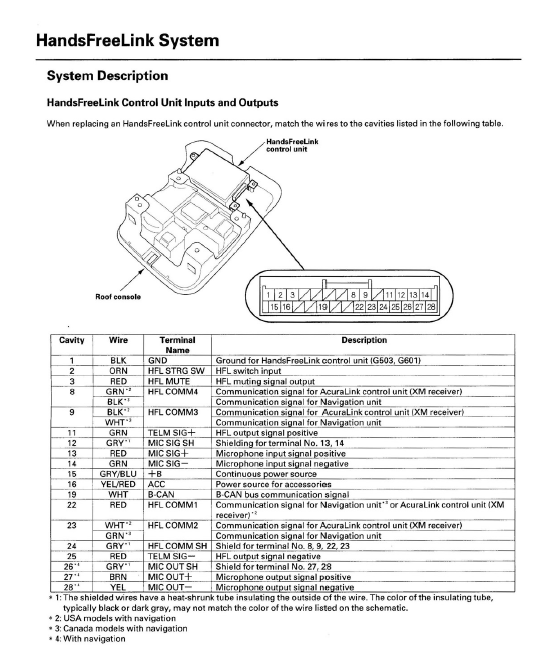 06 to '07 TL HFL swap need a wiring diagram - AcuraZine