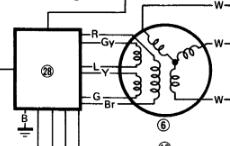 yamaha cdi wiring color 1988 yamaha big bear 350 cdi atvconnection com atv enthusiast  1988 yamaha big bear 350 cdi