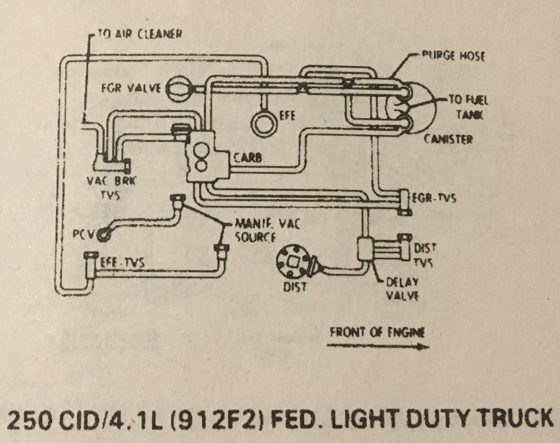 1979 250 I6 Running Rough - Page 2 - Chevrolet Forum - Chevy Enthusiasts  Forums   Chevy 250 Engine Diagram      Chevrolet Forum
