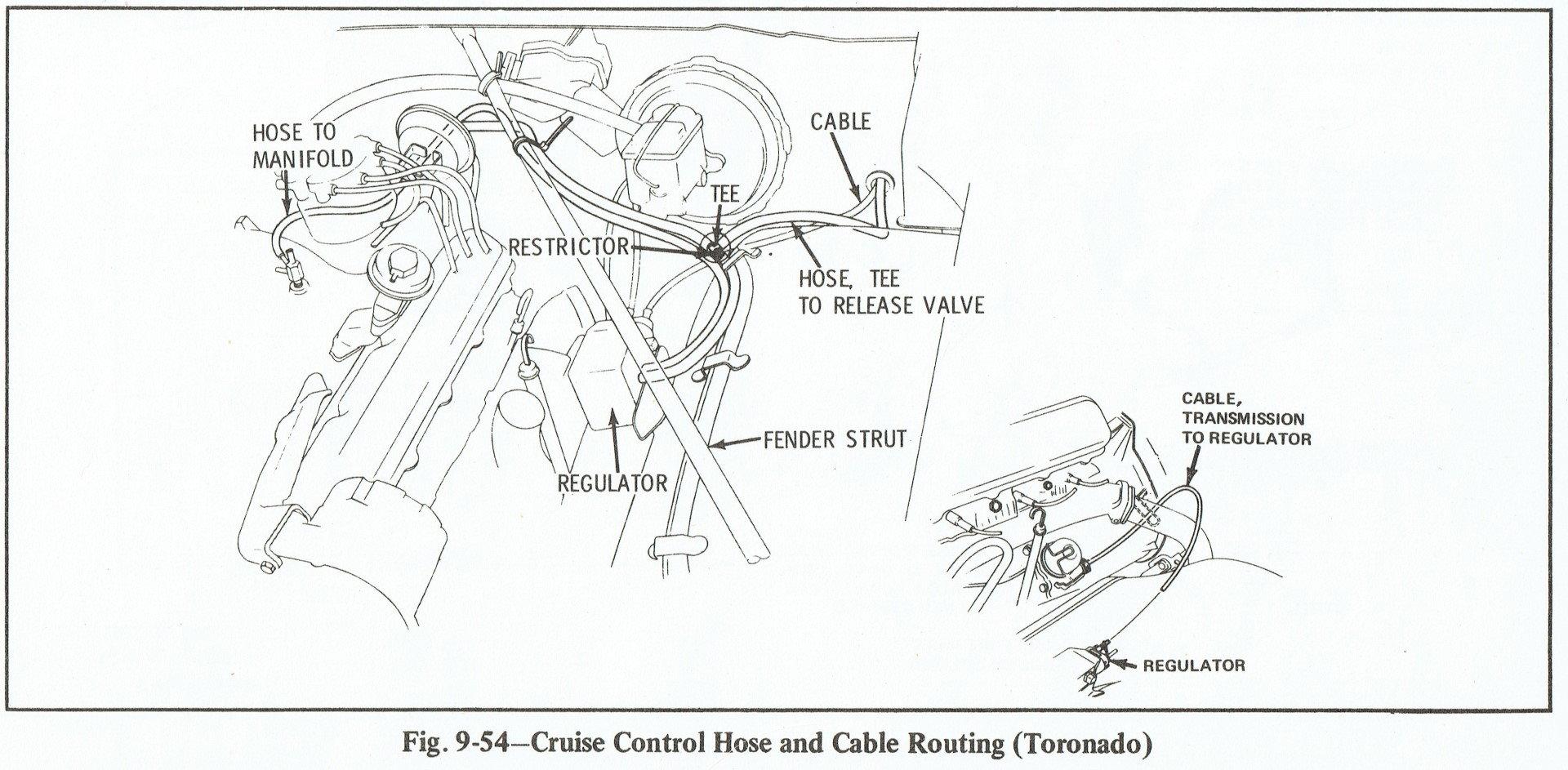 Cruise Control Diagrams Vacuum And Vapor Hose Vacuum Hose Routing
