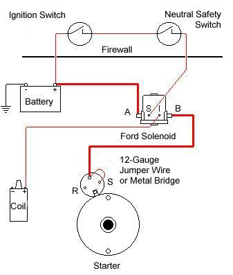 starter wiring diagram ford wiring a relay to mini starter classicoldsmobile com  wiring a relay to mini starter