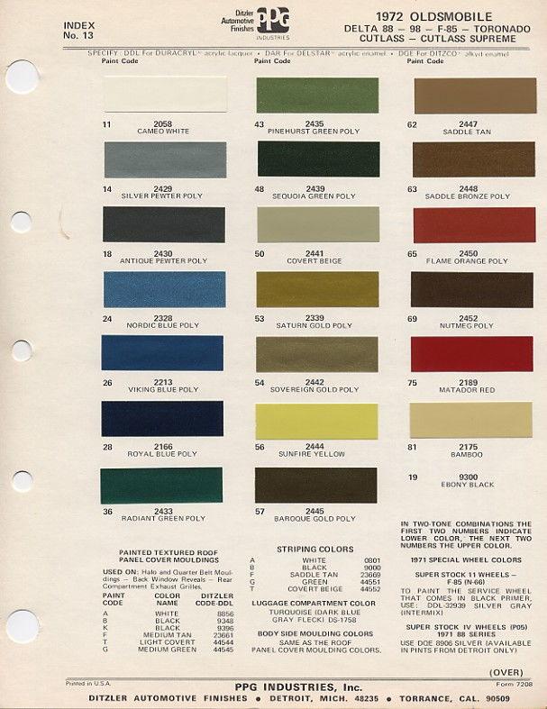 Classic Mini Paint Code Wedgewood