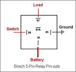 images?q=tbn:ANd9GcQh_l3eQ5xwiPy07kGEXjmjgmBKBRB7H2mRxCGhv1tFWg5c_mWT Fuel Pump 5 Pin Relay Wiring Diagram