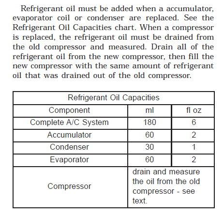Gm Freon Capacity Chart