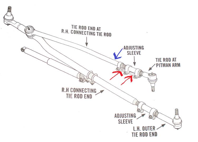 alignment bar and tie rod replacement dodgeforum com 74 dodge truck wiring diagram 1974 dodge truck wiring diagram
