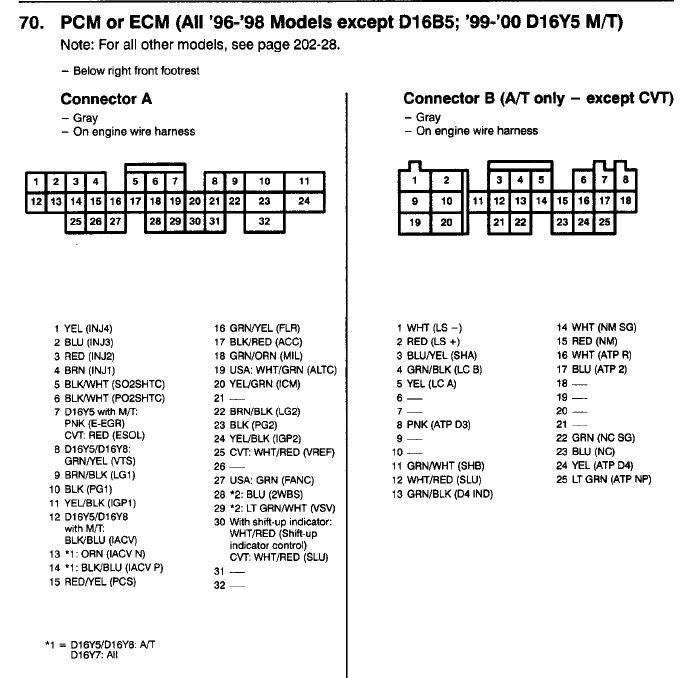 Fuse Blowing Failed ECU HondaTech Honda Forum Discussion - P2j ecu wiring diagram