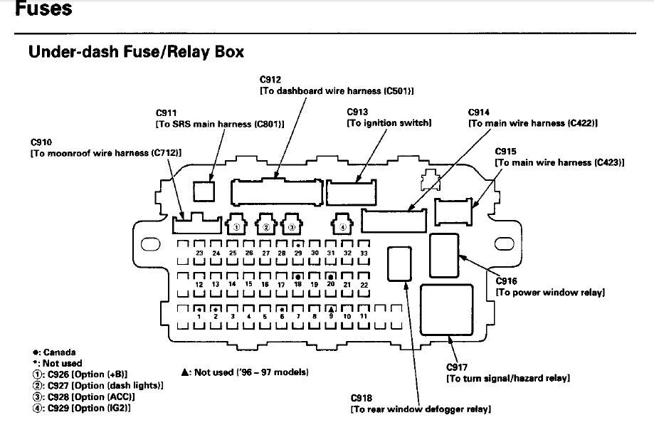 92 Accord Fuse Box Worksheet And Wiring Diagram. 91 Accord Fuse Box Plug Wiring Diagrams Rh Bwhw Michelstadt De 1992 Diagram 94. Honda. 1994 Honda Accord Interior Diagram At Scoala.co