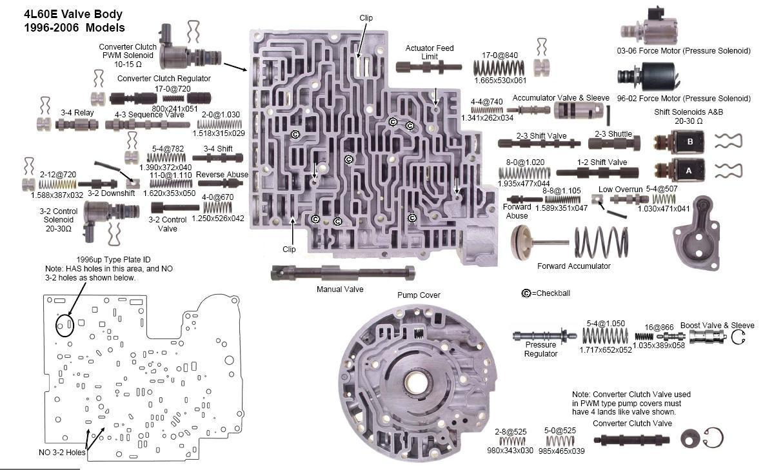 L E Vb Abaf Cc Dd B Ac Cac E on 4t65e Transmission Check Ball Diagram