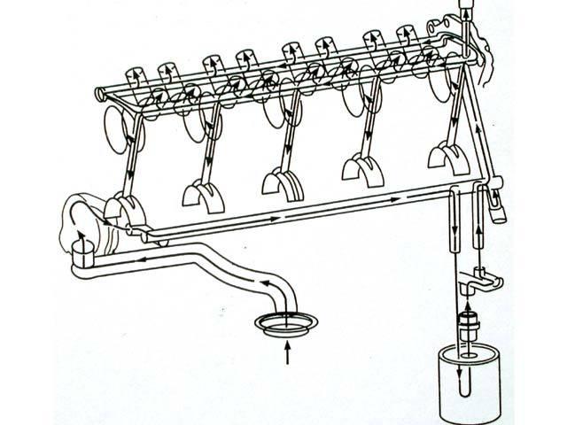 lt1 oil system diagram - ls1tech