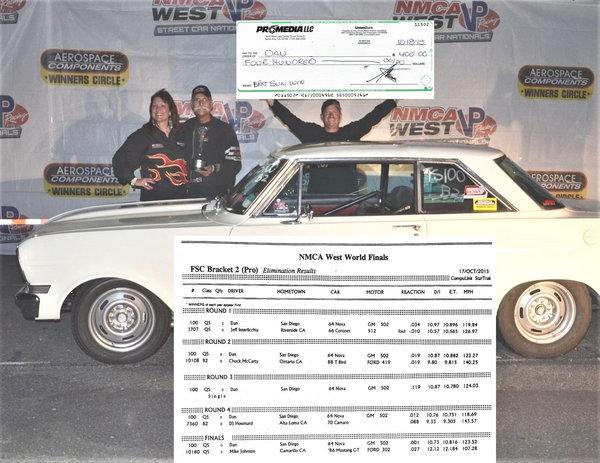 Pedigreed Pitbull  for Sale $44,500
