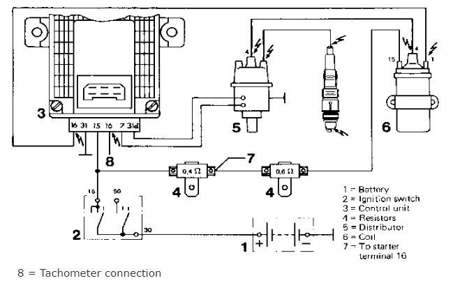 cis ignition coil and distributor wiring  rennlist
