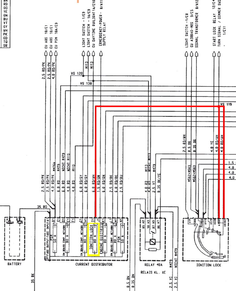porsche 996 fuse box fuse free printable wiring diagrams