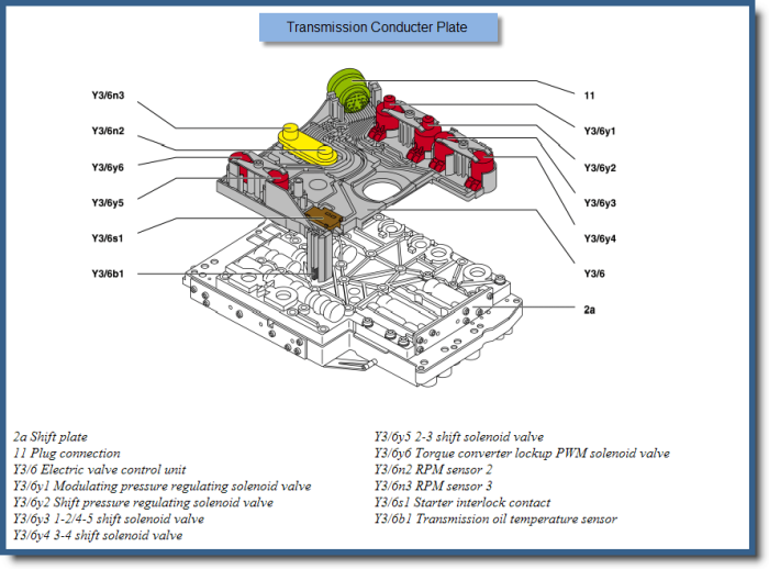 Help  Tiptronic Emergency Mode  P0743 Solenoid Lockup