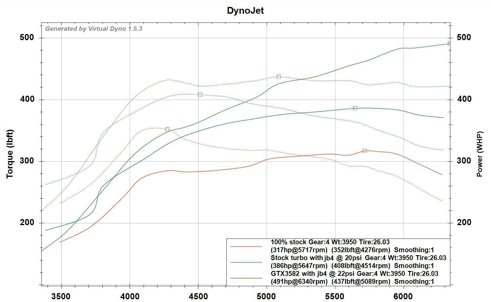 Hybrid GTX3582 turbo upgrade - AudiWorld Forums
