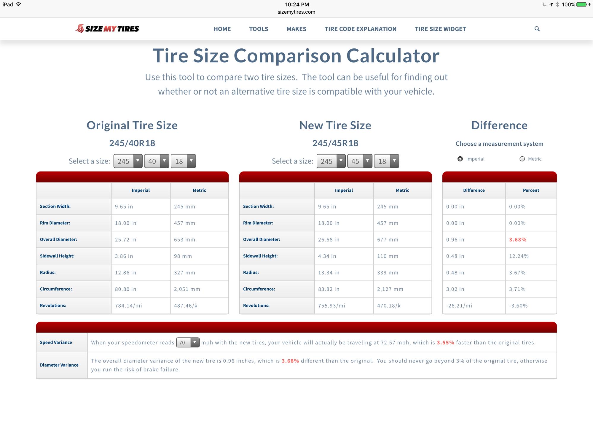 larger diameter tires audiworld forums