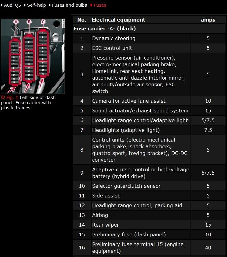 80 screen_shot1624_7972efbc77708d93b6402d6b5b6b224602efde87 2016 q5 left cockpit fuse box picture audiworld forums 2010 audi q5 fuse box location at alyssarenee.co