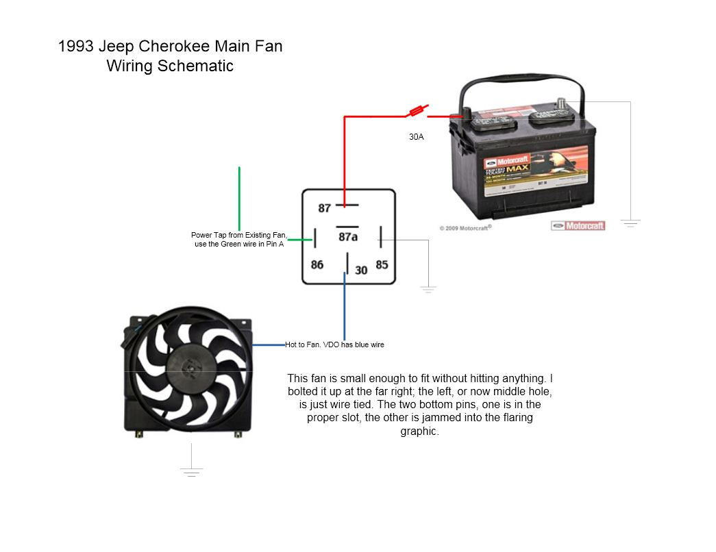 Possible To Add A Manual Switch For Aux Cooling Fan On 96 Xj Jeep Cherokee Relay 2000 Electric This Is Technically How Wire Aftermarket Fans But The Concept Same Will Control When You Want It Switched And