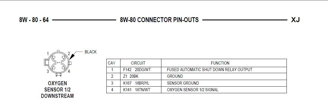 O2 sensor harness shredded,what to do? - Jeep Cherokee Forum