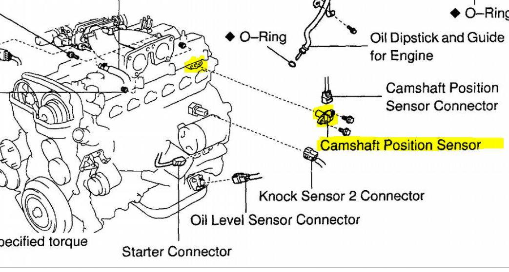 Where Is The Camshaft Sensor Located Clublexus Lexus Forum Rhclublexus: Lexus Es300 Camshaft Position Sensor Location At Gmaili.net