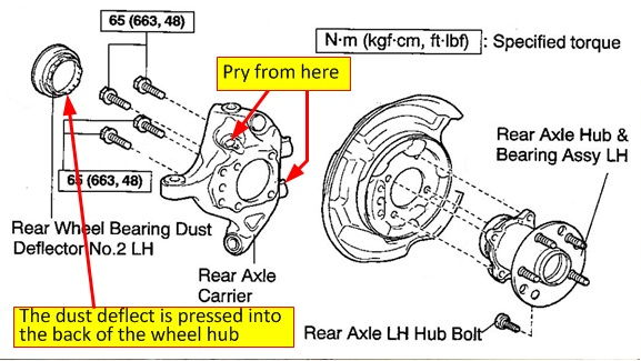 763947 Es 250 1991 A also 2012 Ford Focus Fuse Box Diagram besides Mercury Marauder 2003 2004 Fuse Box Diagram furthermore 750201 How I Replaced The Rear Wheel Bearing Hub On My 04 Base Model Ls430 furthermore RepairGuideContent. on 2003 toyota corolla starter location