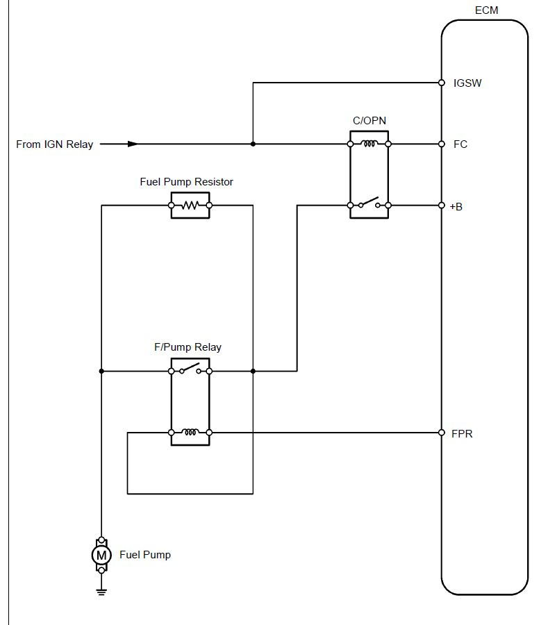 Test Fuel Pressure On 2008 Rx 350 - Clublexus