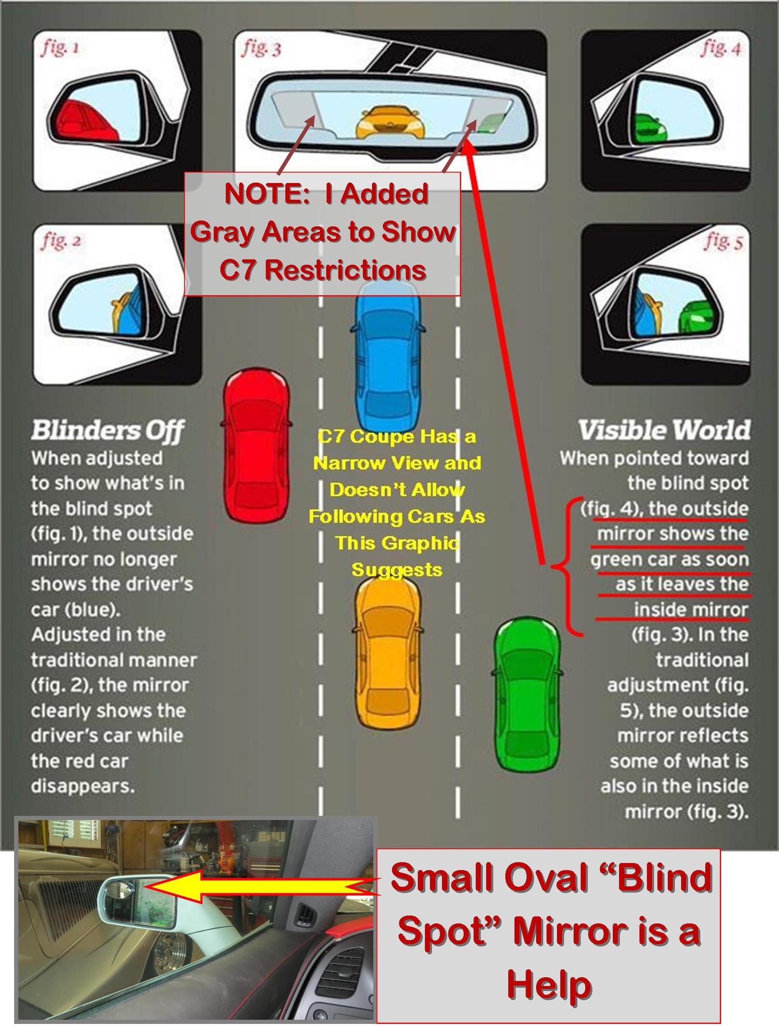Quality Blindspot Mirrors Page 5 Corvetteforum Chevrolet