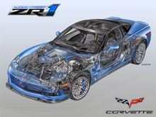 Corvette C6 Posters