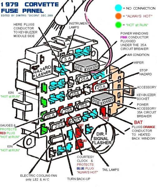 1980 C3 Corvette Fuse Box - Wiring Diagram Show wall-feedback -  wall-feedback.bilancestube.it | 1980 Corvette Fuse Box |  | bilancestube.it