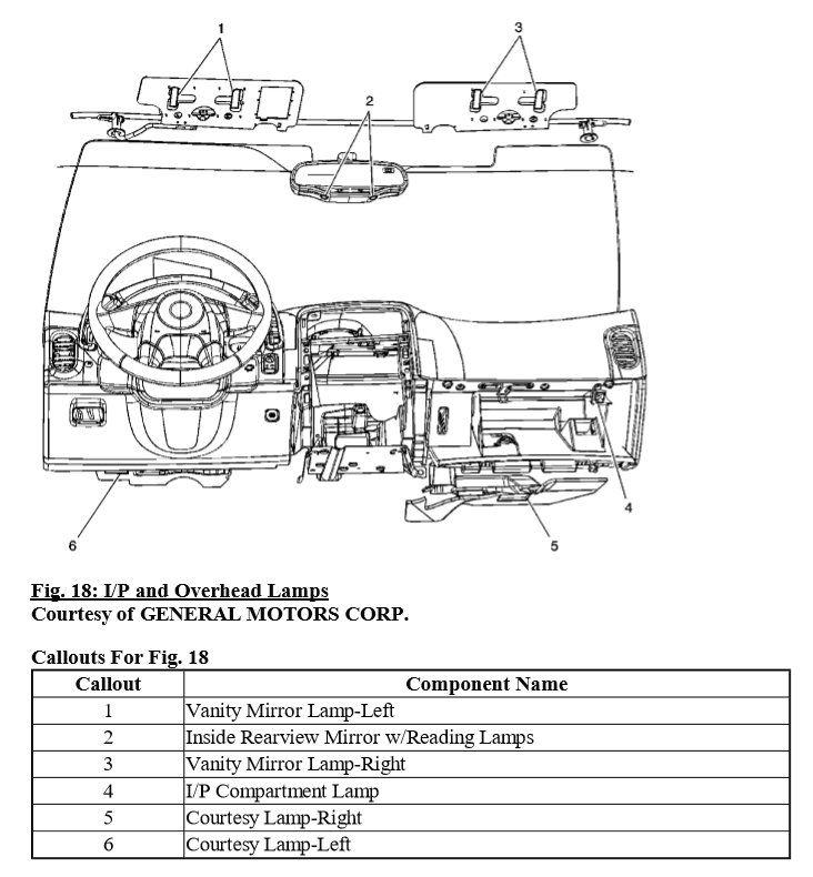 Interior Under Dash Light Connectors Corvetteforum