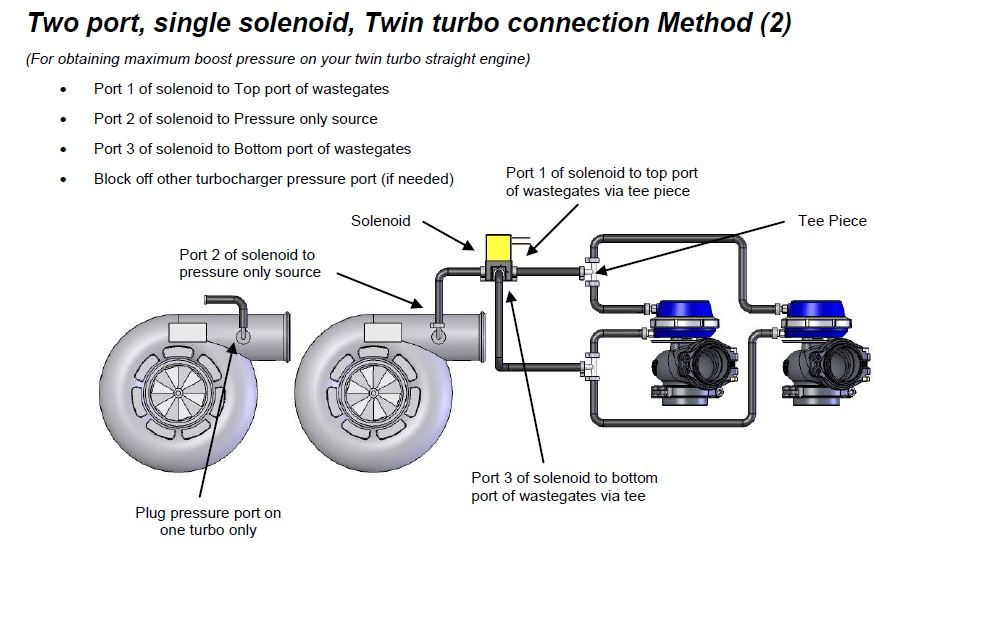 Twin Turbo Guys - Vacuum Line Routing for Boost Controller