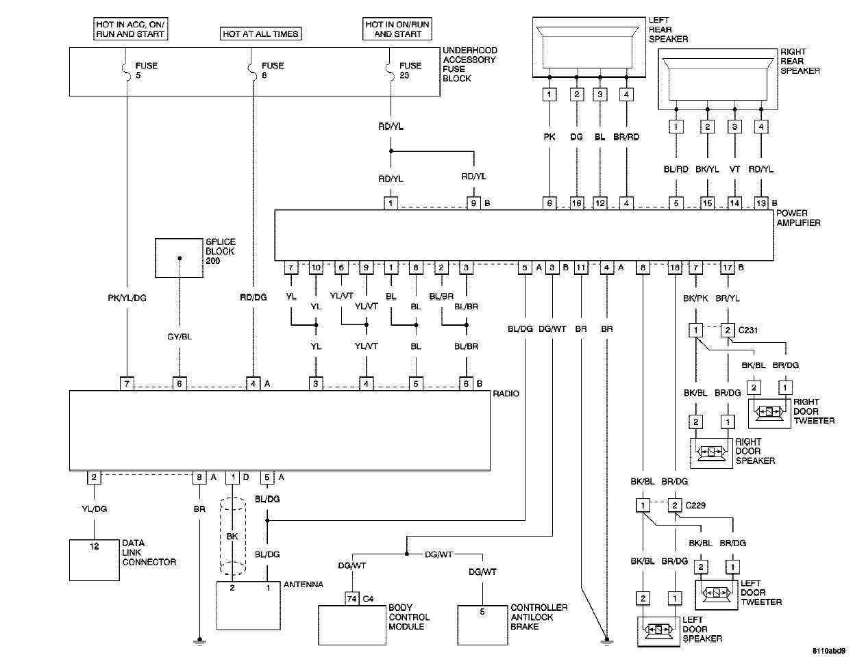 2004 chrysler pacifica radio wiring diagram - wiring diagram system  step-image - step-image.ediliadesign.it  ediliadesign.it