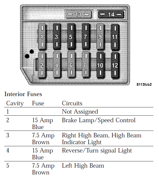 How to Repair Relay Control Module (RCM) - (Mystery no Start) - Page