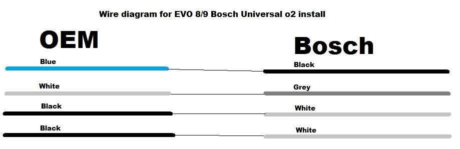 Question replacing OEM rear o2 with Bosch - EvolutionM - Mitsubishi Lancer  and Lancer Evolution CommunityEvolutionM.net
