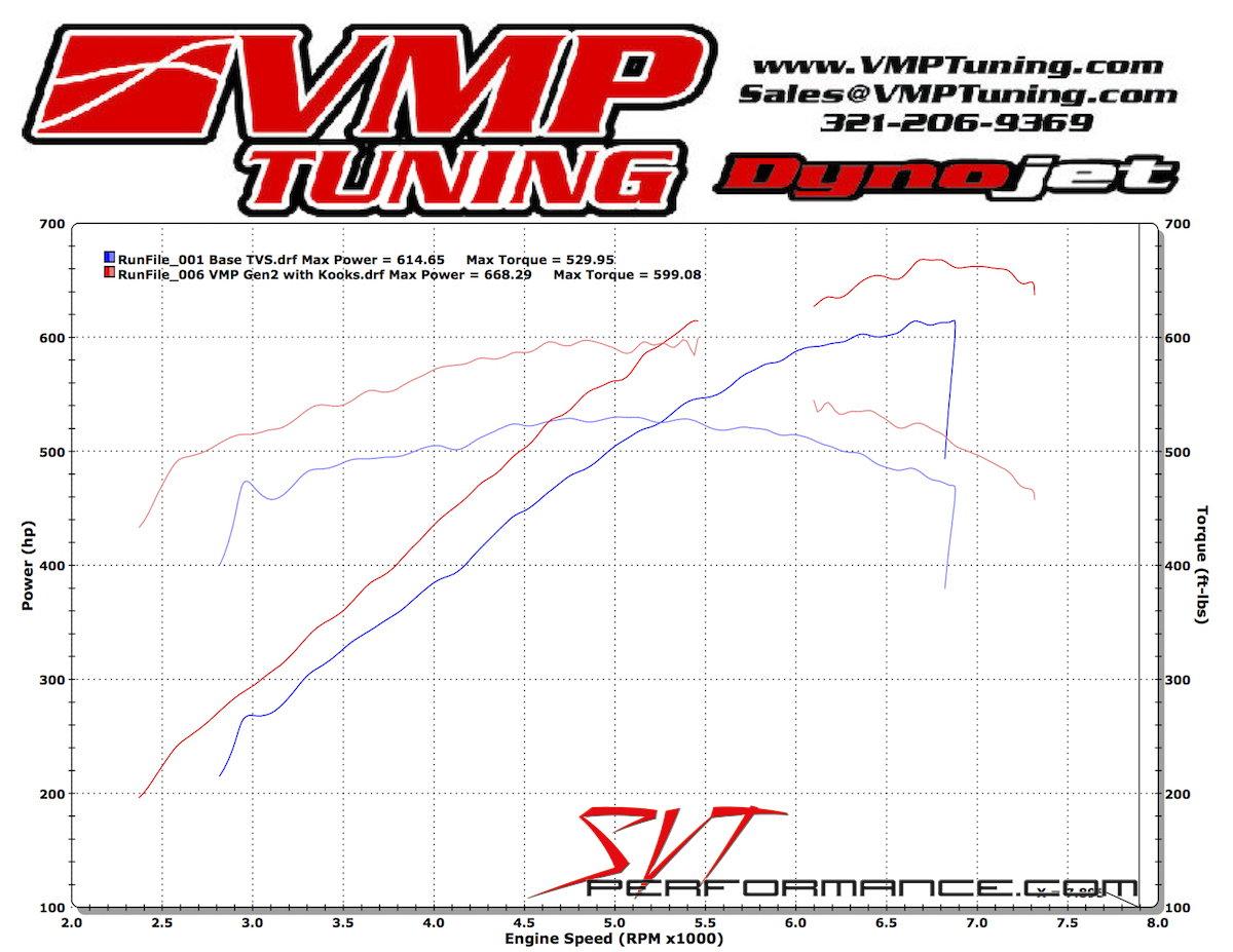 900 100 Kb Jpeg Serpentine Belt Diagram For 93 Ford Mustang