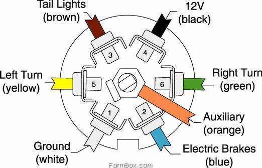 2007 Chevy Silverado Trailer Plug Wiring Diagram: Ford 7 Way Rv Plug Wiring Diagram At Bitobe.net