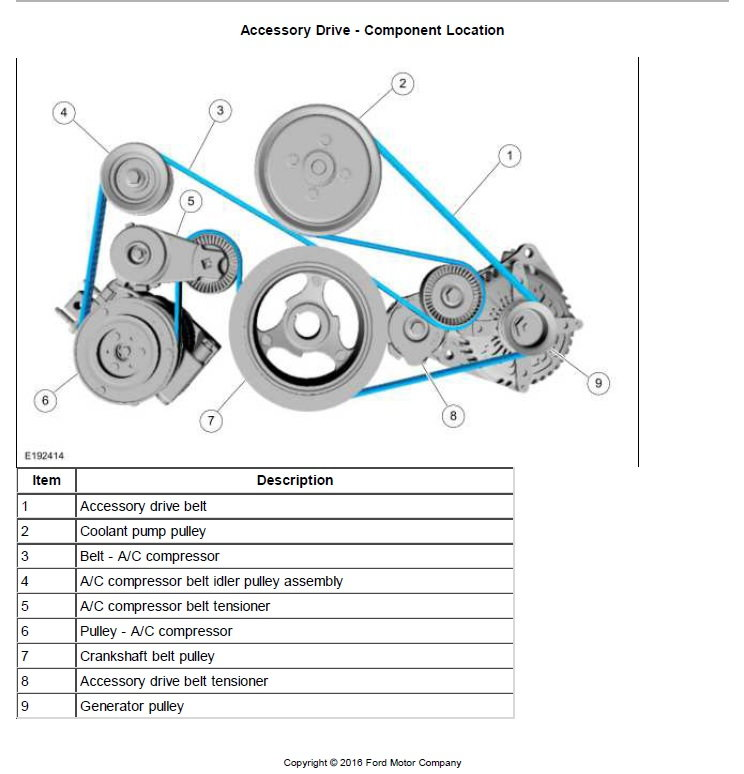 Serpentine Belt Replacement Ford F150 Forum Community Of