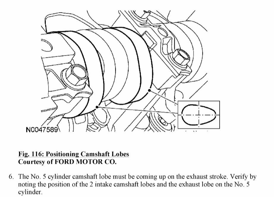 TDC Can Be Determined By A Small Wooden Dowel Crankshaft May Turned Clockwise Hand Using 32mm Socket Over And Keyway When Timing Done
