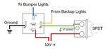 LED Reverse Lighting.