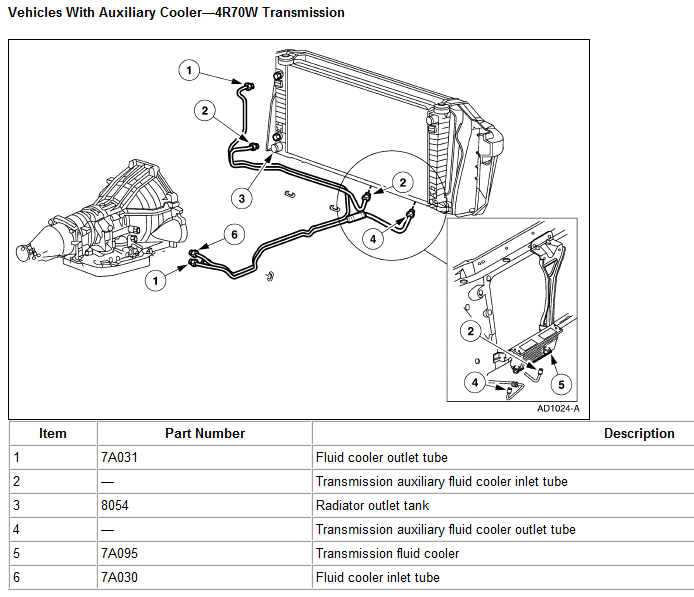 4r70w cooler line diagram