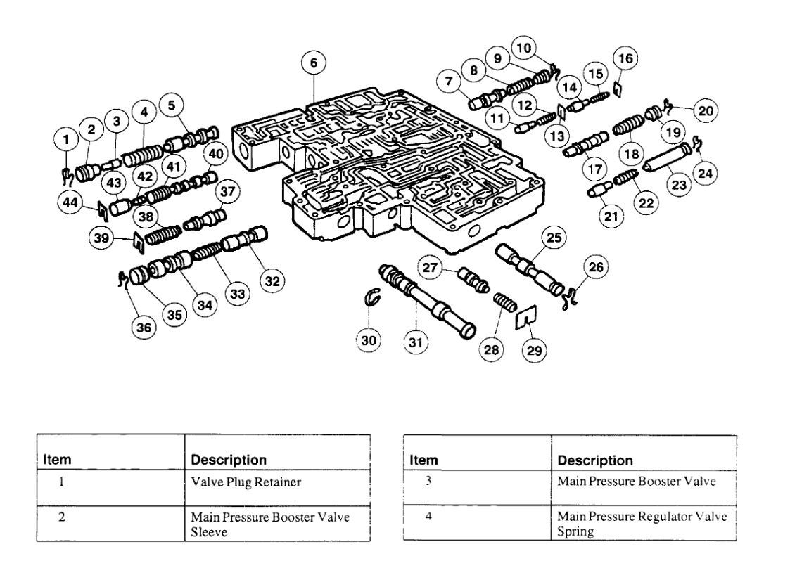 help 4r70w valve body ford truck enthusiasts forums 4r70w Valve Body Diagram