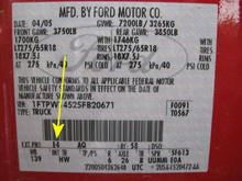 ford paint code location