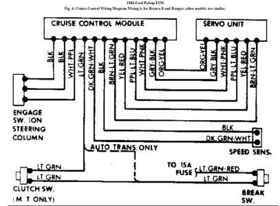 1987 Ford F 250 Cruise Control Wiring Diagrams on 1999 ford f 150 4x4 wiring diagram html