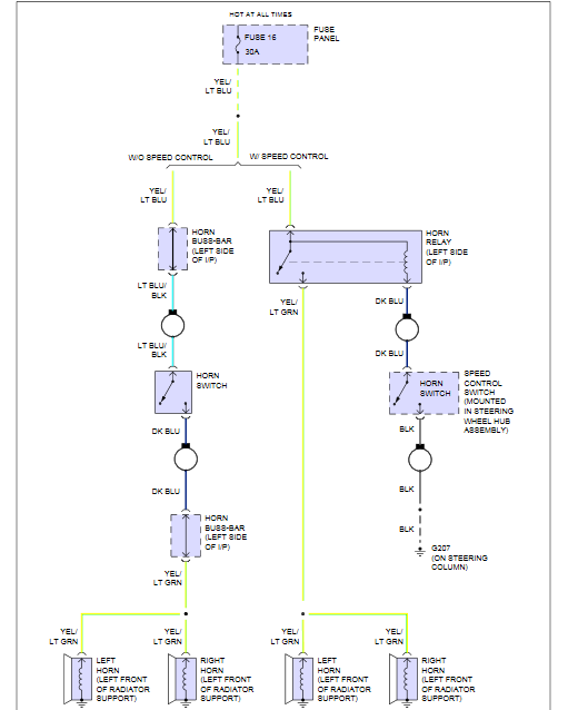 [SCHEMATICS_4HG]  1989 F-150 wiring diagram/horn not working - Ford Truck Enthusiasts Forums | 1989 F150 Wiring Diagram |  | Ford Truck Enthusiasts