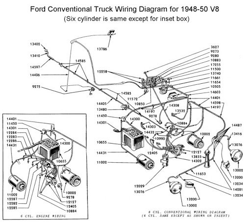 Help Need wiring diagrams for 1948 F1 - Ford Truck ...