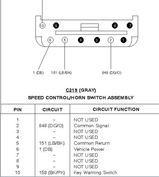Horn Relay Location 1997 F-250 Hd - Page 2